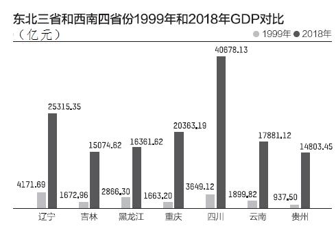 老重庆2018经济总量_老重庆