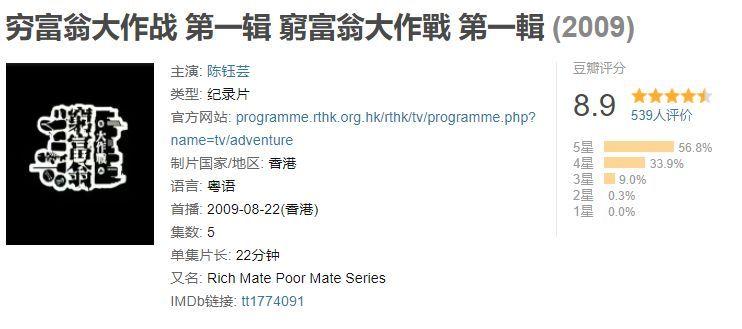"""打脸马云、刘强东""""996""""的香港富人秀:我真没空和你谈理想"""