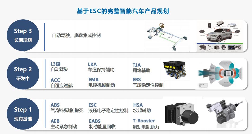 """这一家天津企业 凭什么要做""""中国博世""""?"""