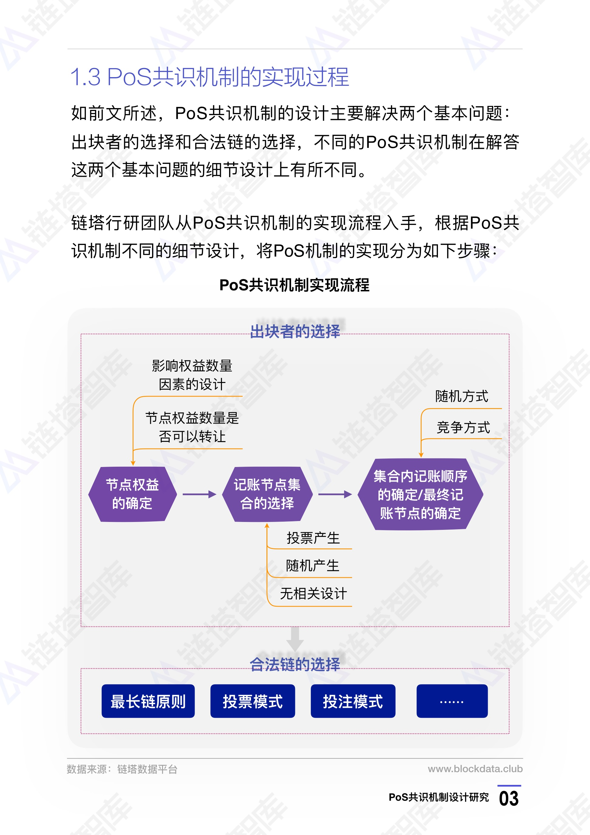 公链系列研究第二期:权益证明机制设计研究
