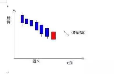 原文标题:阴阳线(附常见组合)