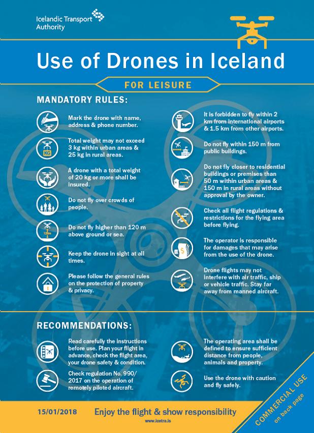 冰岛无人机使用守则