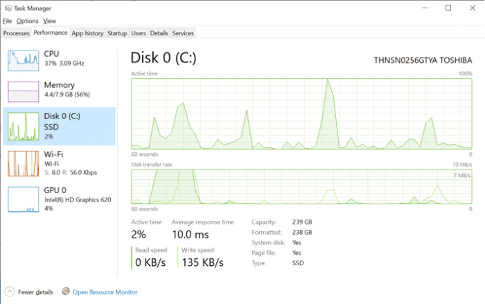 Win10 Build 18898发布:任务管理器新增磁盘类型标记的照片 - 2