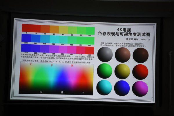 优派PX725HD 1080P家用投影评测,性价比家庭3D大屏