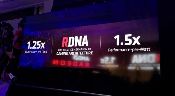 一半价格无法抗拒 AMD发布三代锐龙:真正逆袭Intel的照片 - 5
