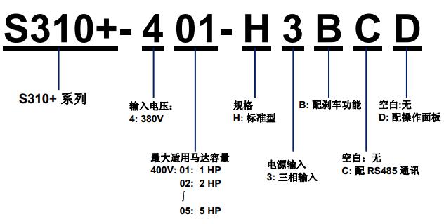 S310+型号说明
