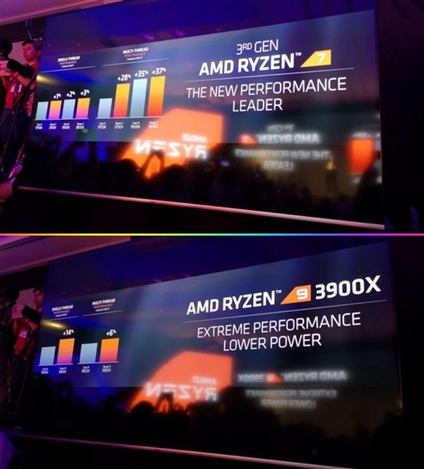 一半价格无法抗拒 AMD发布三代锐龙:真正逆袭Intel的照片 - 2