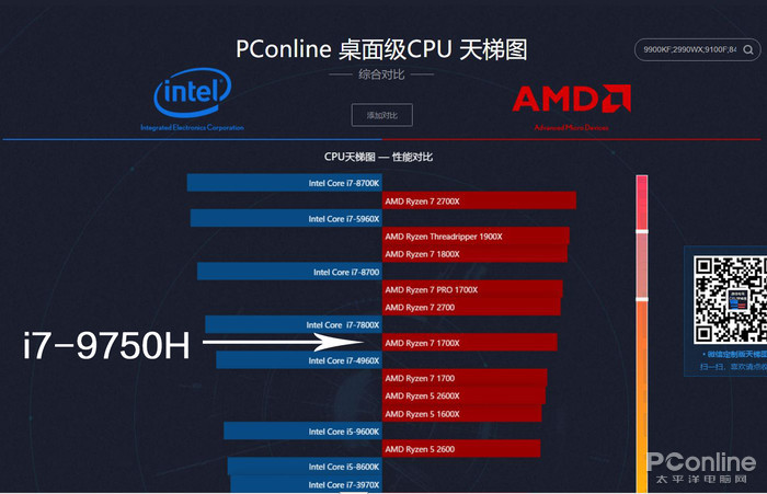 现在台式机CPU还能随便吊打笔记本CPU么?的照片 - 23