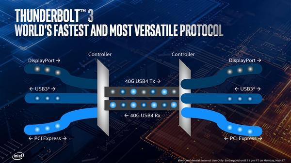 Intel正式发布十代酷睿:10nm终于达成的照片 - 30