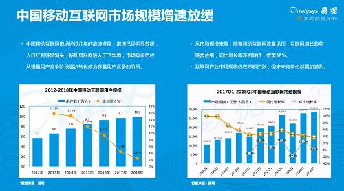 易观发布《2019年中国产品创业生存指南》,聚焦创新创业精益成长