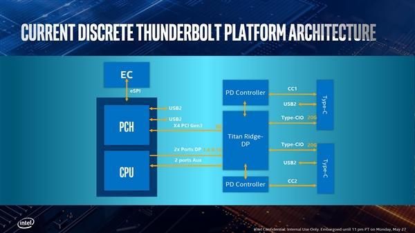Intel正式发布十代酷睿:10nm终于达成的照片 - 31