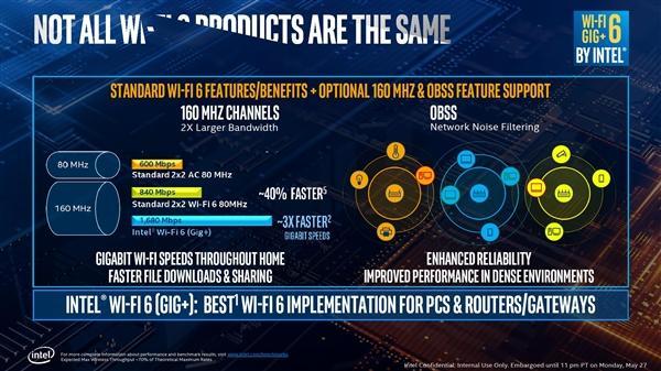 Intel正式发布十代酷睿:10nm终于达成的照片 - 36