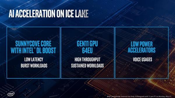 Intel正式发布十代酷睿:10nm终于达成的照片 - 26