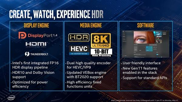 Intel正式发布十代酷睿:10nm终于达成的照片 - 20