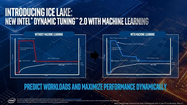 Intel正式发布十代酷睿:10nm终于达成的照片 - 29