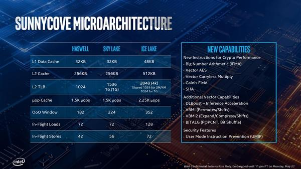 Intel正式发布十代酷睿:10nm终于达成的照片 - 9