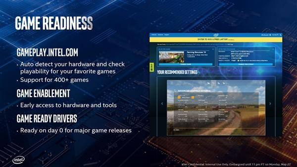 Intel正式发布十代酷睿:10nm终于达成的照片 - 24