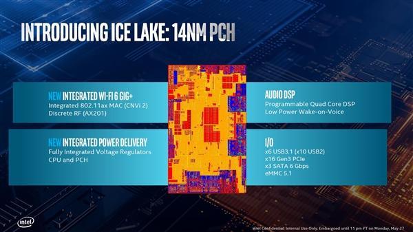 Intel正式发布十代酷睿:10nm终于达成的照片 - 5