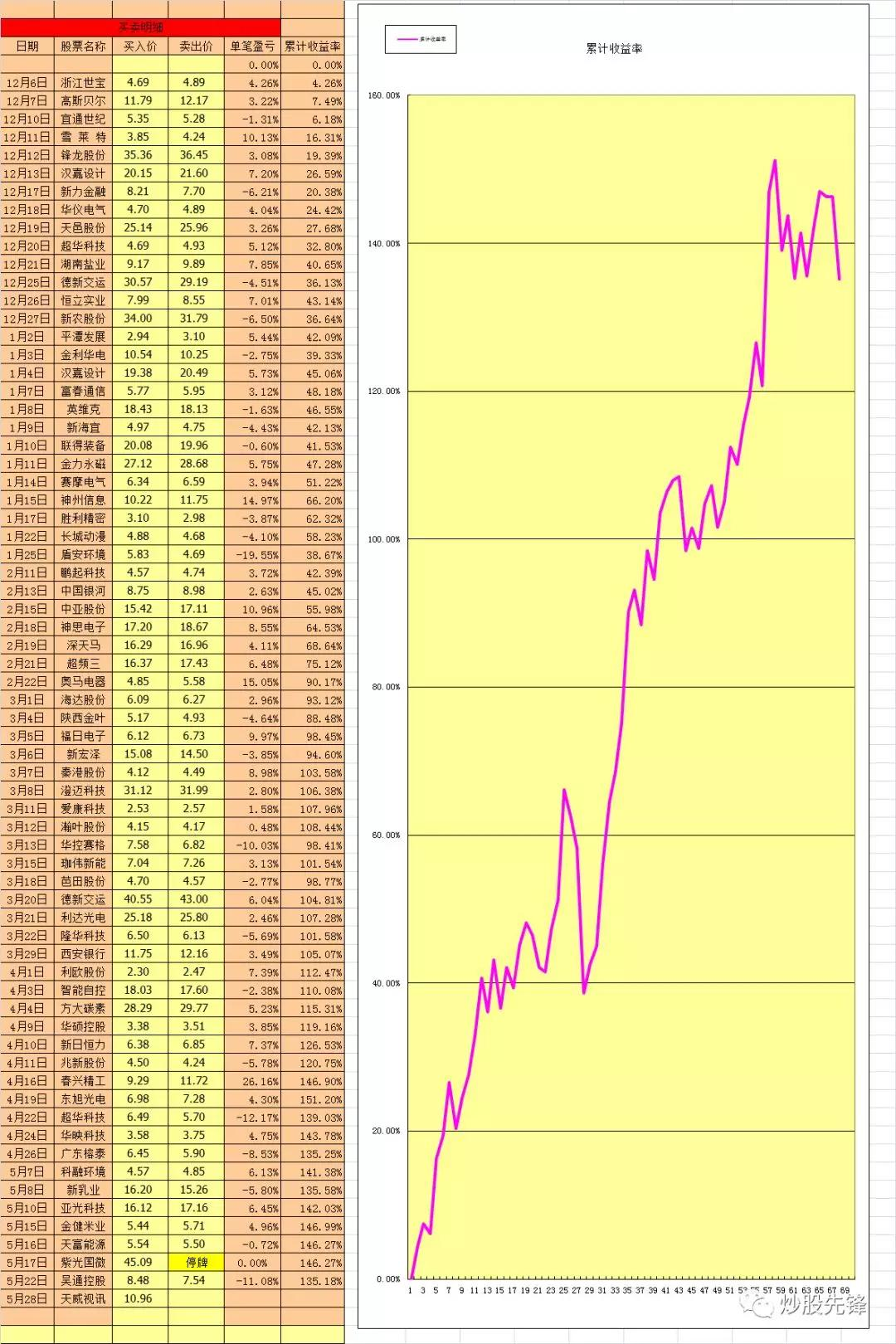 配資平臺173bx股票池分享