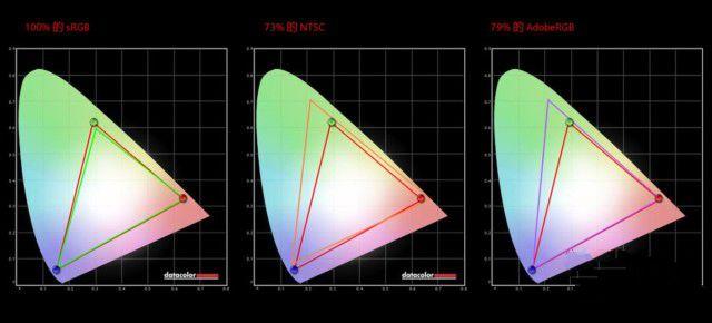 AOC U2777PQU 4K IPS显示器,专业级别的推荐