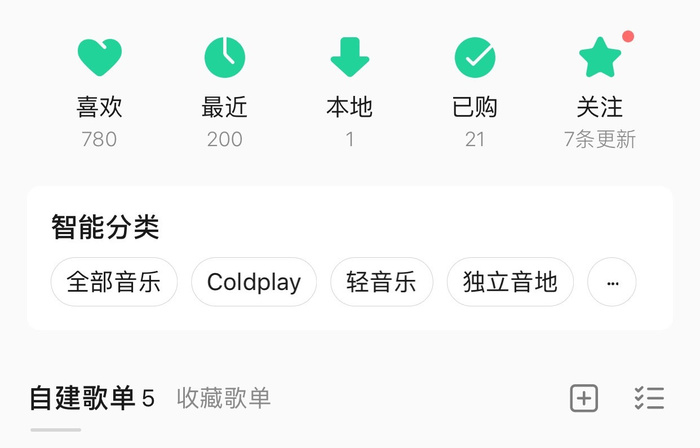 网易云音乐压力大不大?QQ音乐9.0新版体验的照片 - 16