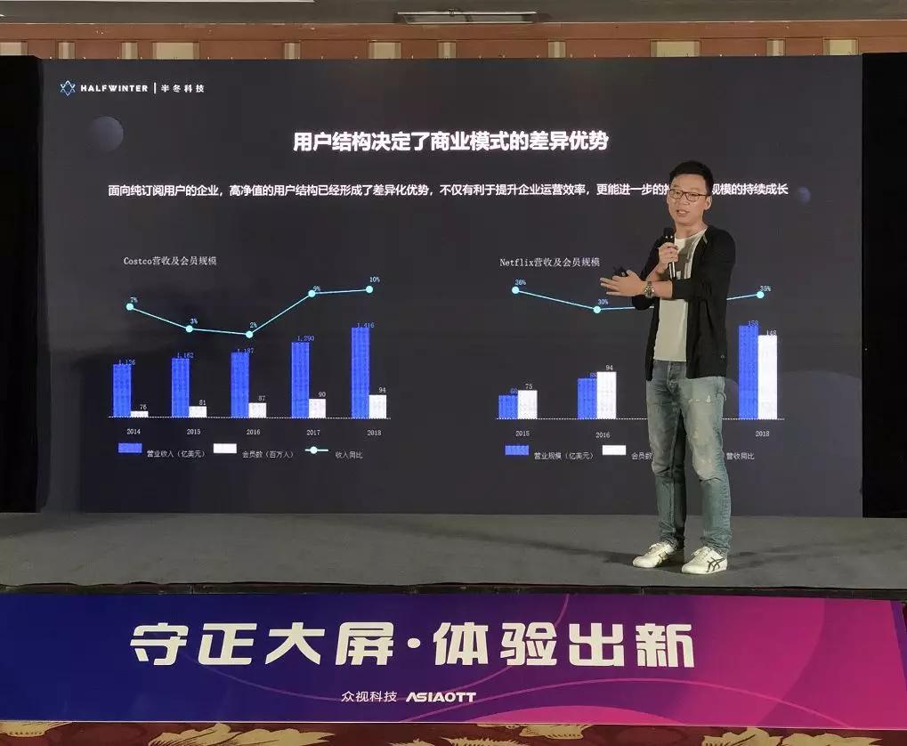 半冬科技CEO郭彤:把握用户群体的结构差异,推动营收盈利