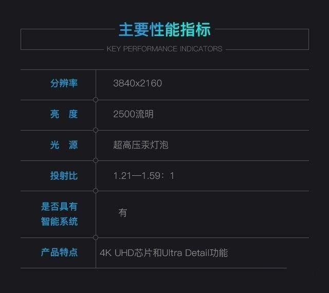 奥图码UHD566投影机评测:主流性能配置 家用投影