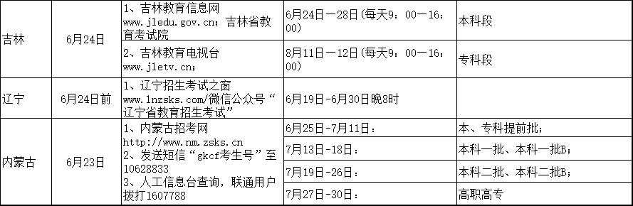 后高考:全國29省出分及志愿填報時間方式匯總