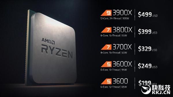AMD三代锐龙性能秀肌肉:不给九代酷睿任何机会