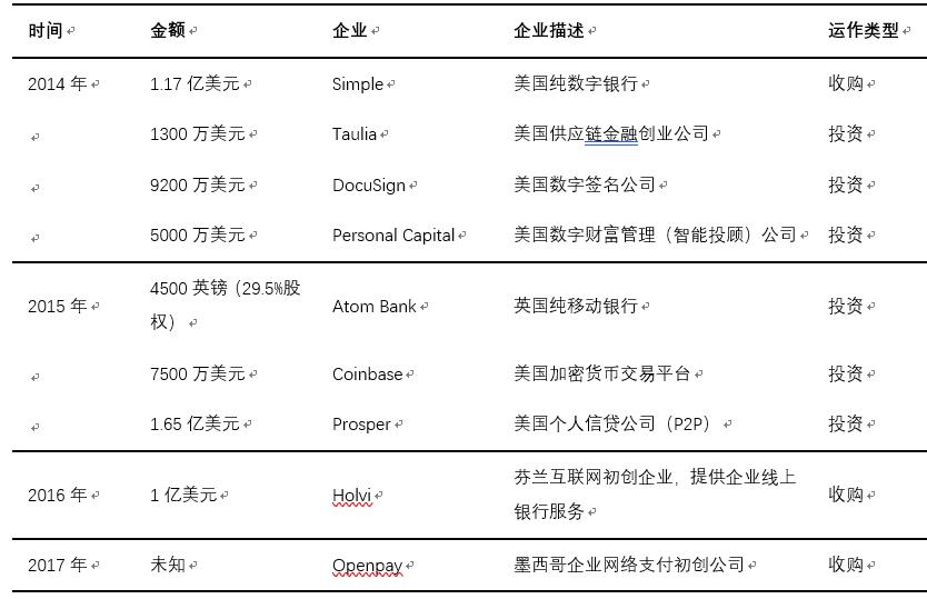 开放银行:国际范式与中国实践