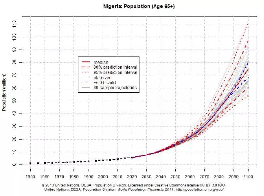我国劳动年龄人口中技术工人占比约