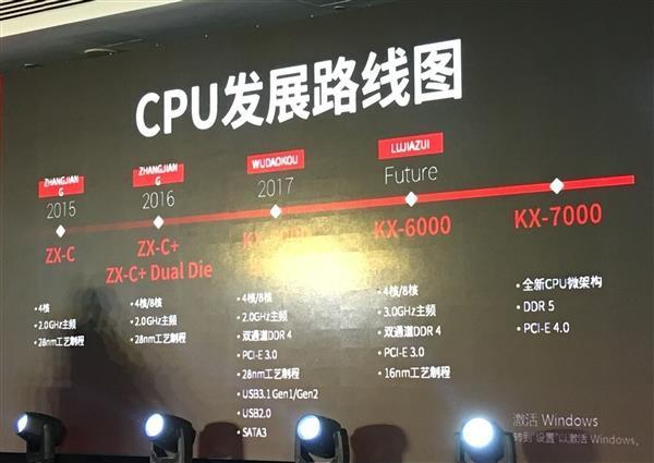 国产最先进x86处理器KX-6000发布:8核3.0GHz 力压酷睿i5处理器的照片 - 3