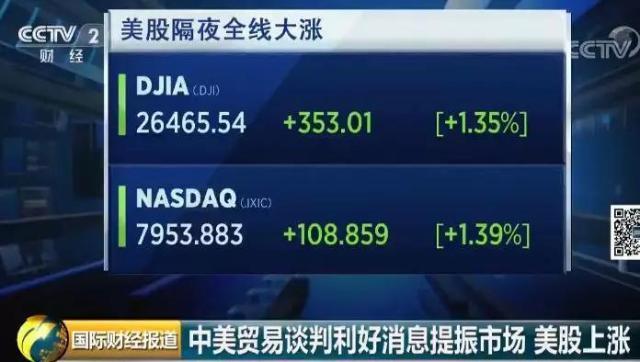 """全球暴漲!人民幣狂飆400點,A股、美股、原油""""漲""""聲一片→:美股大跌與A股"""