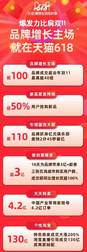 http://www.shangoudaohang.com/chuangtou/154447.html