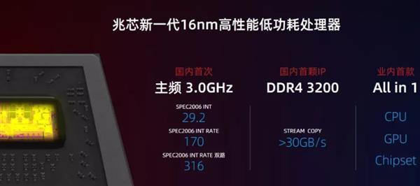 兆芯详解国产x86处理器:性能提升50% 能效比提升2倍的照片 - 2