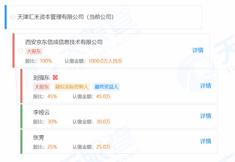 劉強東15億投資科技物流!京東物流設立首個人民幣基金
