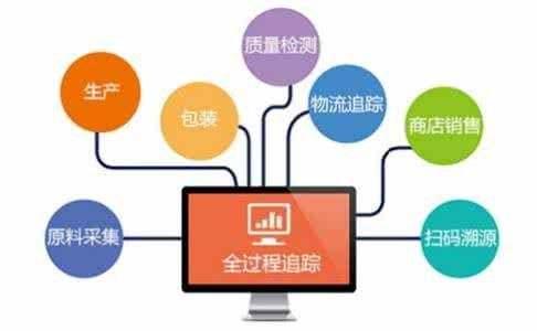 区块链商品溯源系统开发