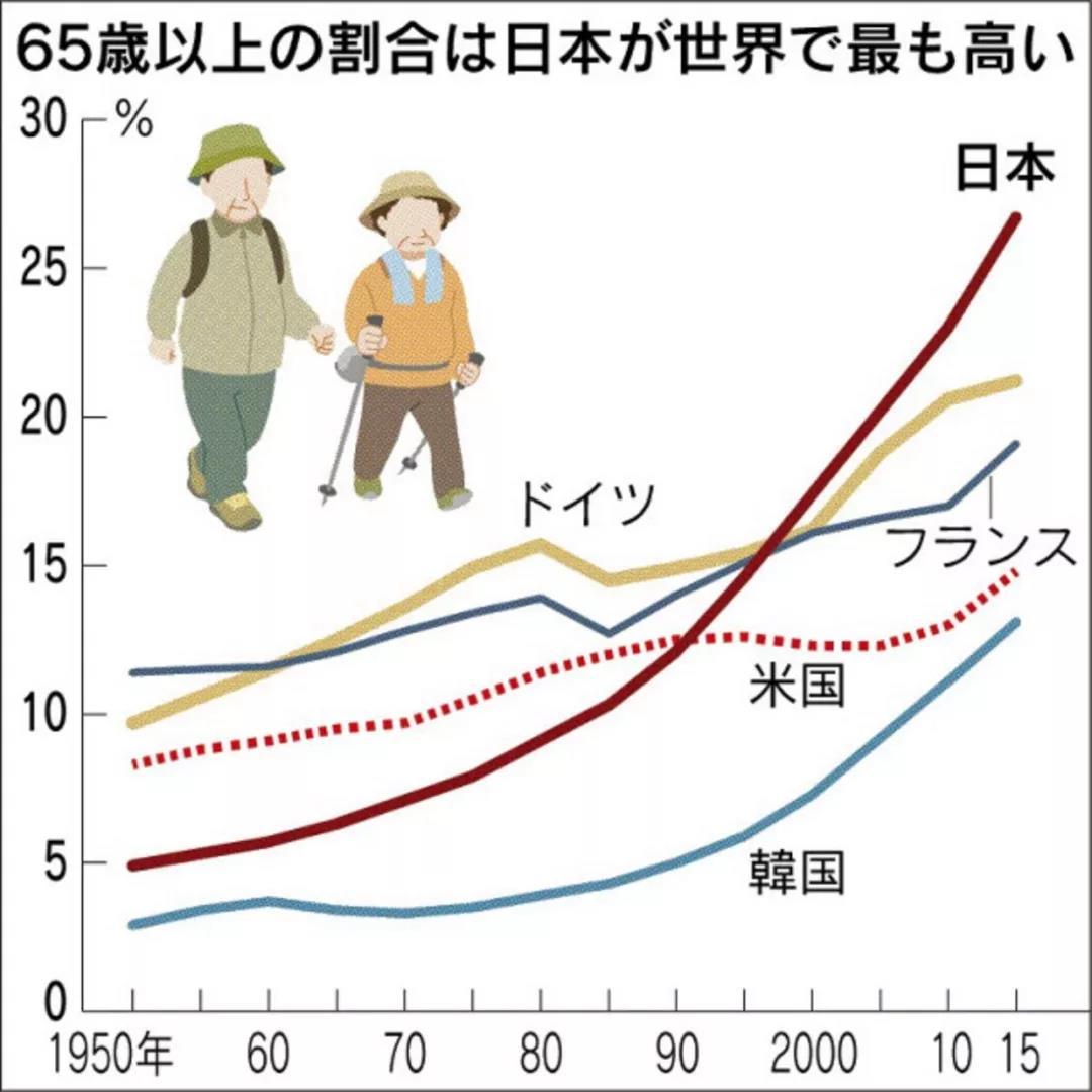 台湾韩国人口负增长_台湾人口变化图