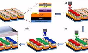 一文了解 Micro LED 显示技术