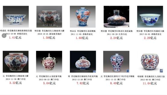 中国拍卖史上最贵的10件青花釉里红瓷器,价值17吨黄金