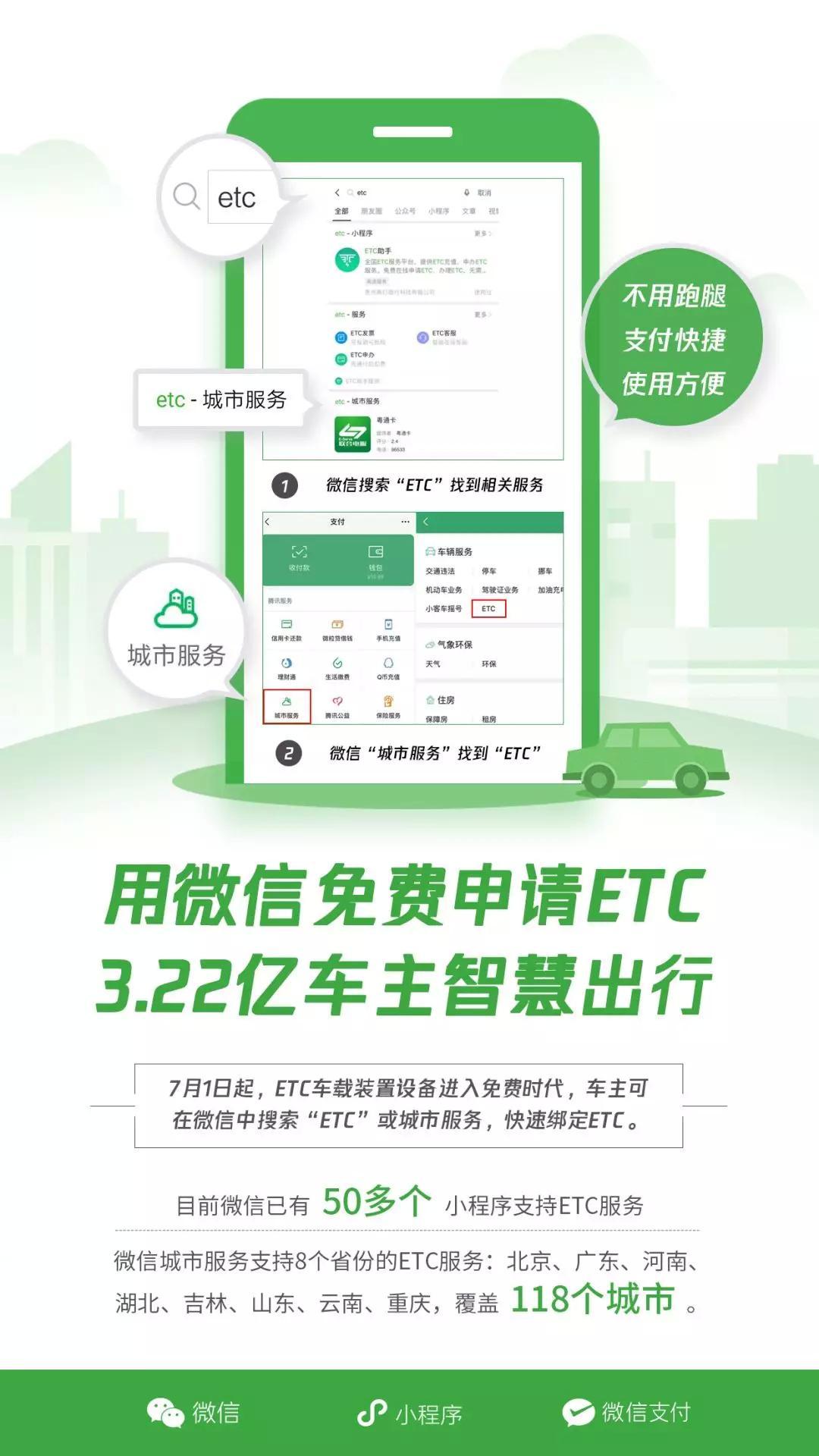 今天起微信可直接办理ETC:告别高速停车收费的照片 - 2