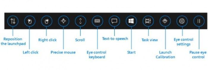 Win10 Build 18932发布:改进眼球控制 优化通知体验的照片 - 2