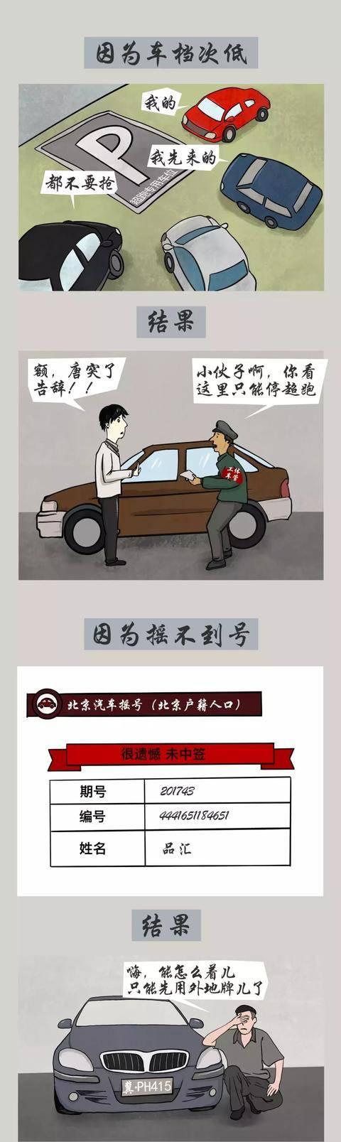 北京有车青年的烦恼 因摇不到号只能用外地牌