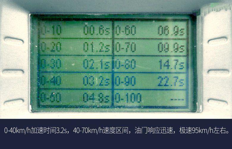 豪爵USR125旗舰踏板测评 日常通勤好伙伴