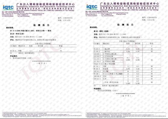 做有担当的中国企业:泡泡玛特公布IQTC、CTI检测报告