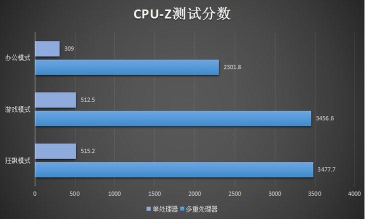 机械师T90 Plus大屏i7游戏本评测 17.3英寸144Hz高色域