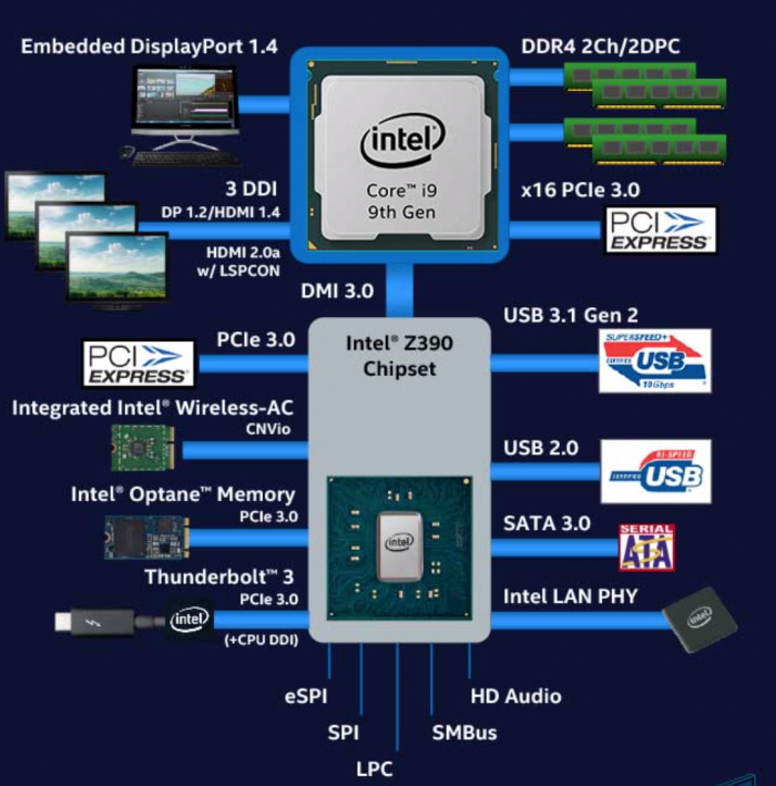 体验第一性能飙升 搭载英特尔i9-9900K台式电脑主机一览的照片 - 2