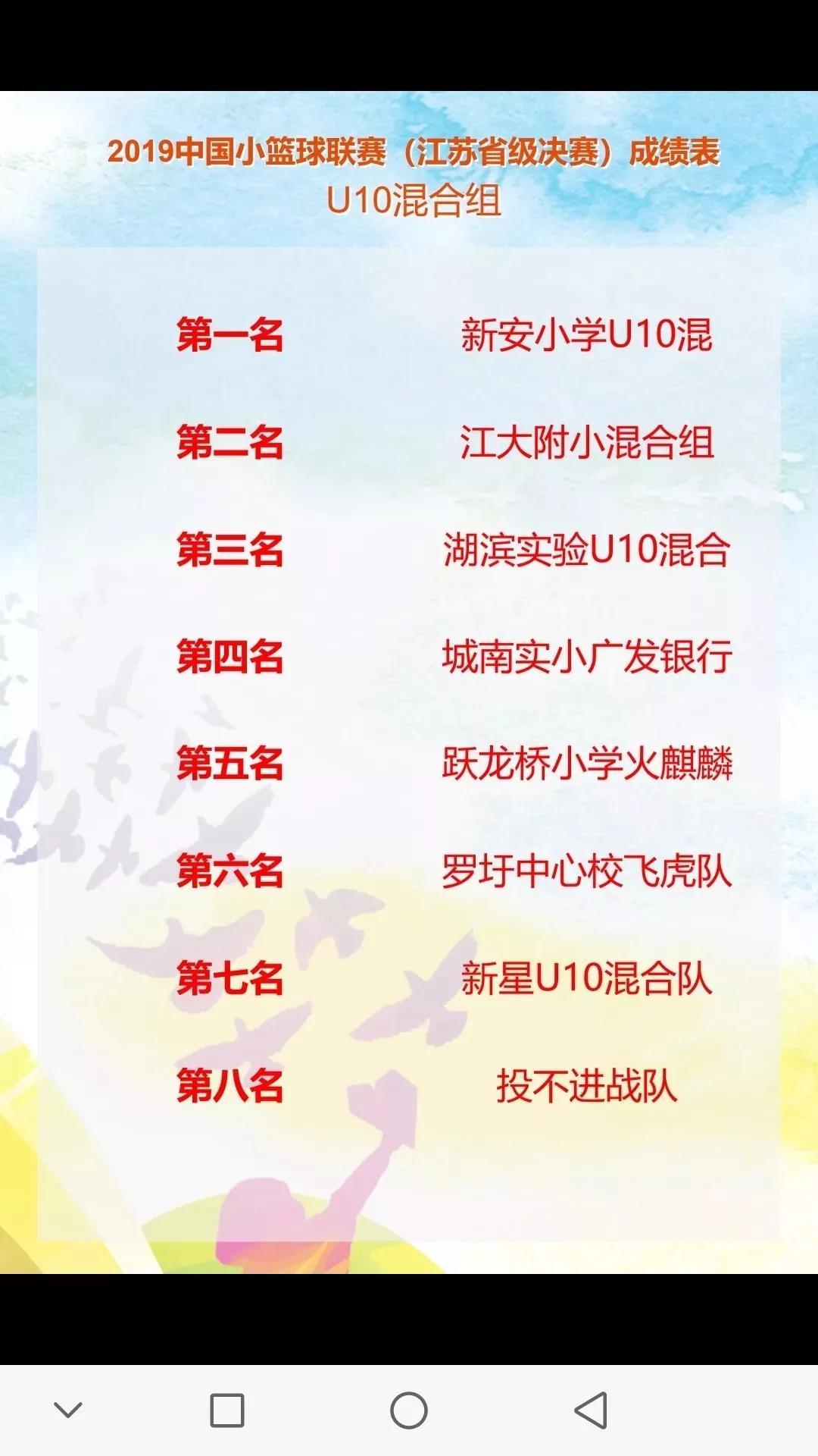 """巾帼少年,风采""""篮""""挡――海安市城南实验小学女篮初战省级赛场"""