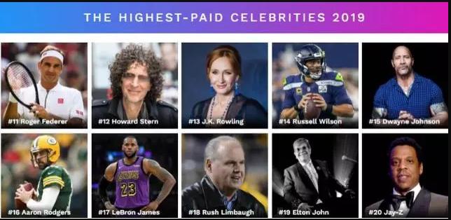 福布斯明星收入榜,凯莉詹娜秒杀11位NBA球星,詹姆斯差距很大