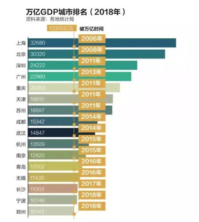西安福州gdp_陕西,山西与安徽的2018年经济,排名如何